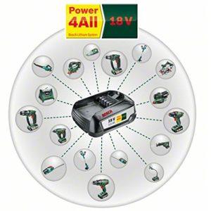 Der Akku des Bosch DIY 18 LI kann für viele weitere 18V Geräte von Bosch verwendet werden.