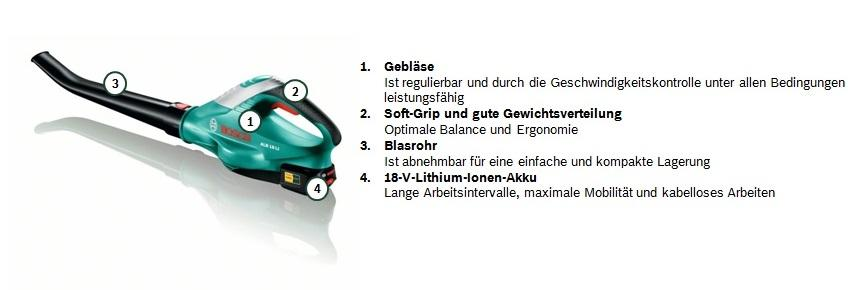 Bosch ALB 18 LI Kurzübersicht